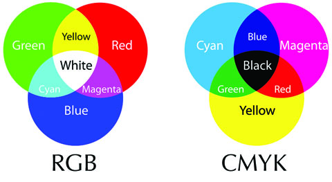 Color Systems Refer To How We Produce Colors
