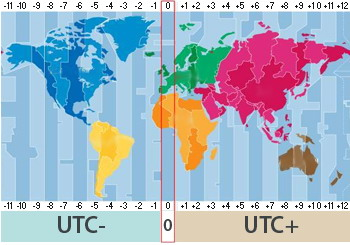difference entre gmt et utc